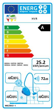 Henry Hoover Energy Rating